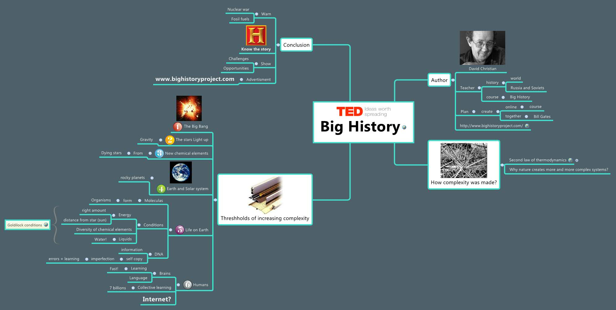 big history Buy origin story: a big history of everything on amazoncom free shipping on qualified orders.