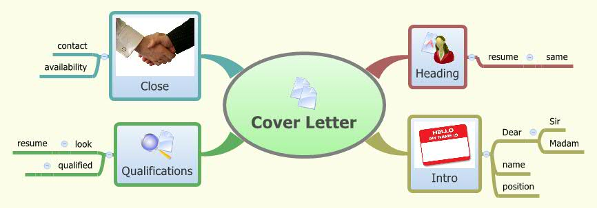 copy and paste cover letter into email
