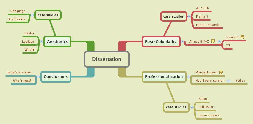 custom dissertation methodology ghostwriters site