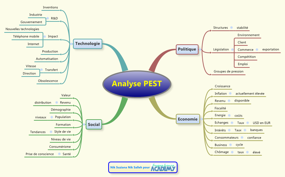 pest analysis of tyre industry Project on apollo tyres ltd for pcr indian tyre industry analysis ceat tyres ( mrkt) marketing trait ceat tyres (mrkt research) pest analysis of tire industry.