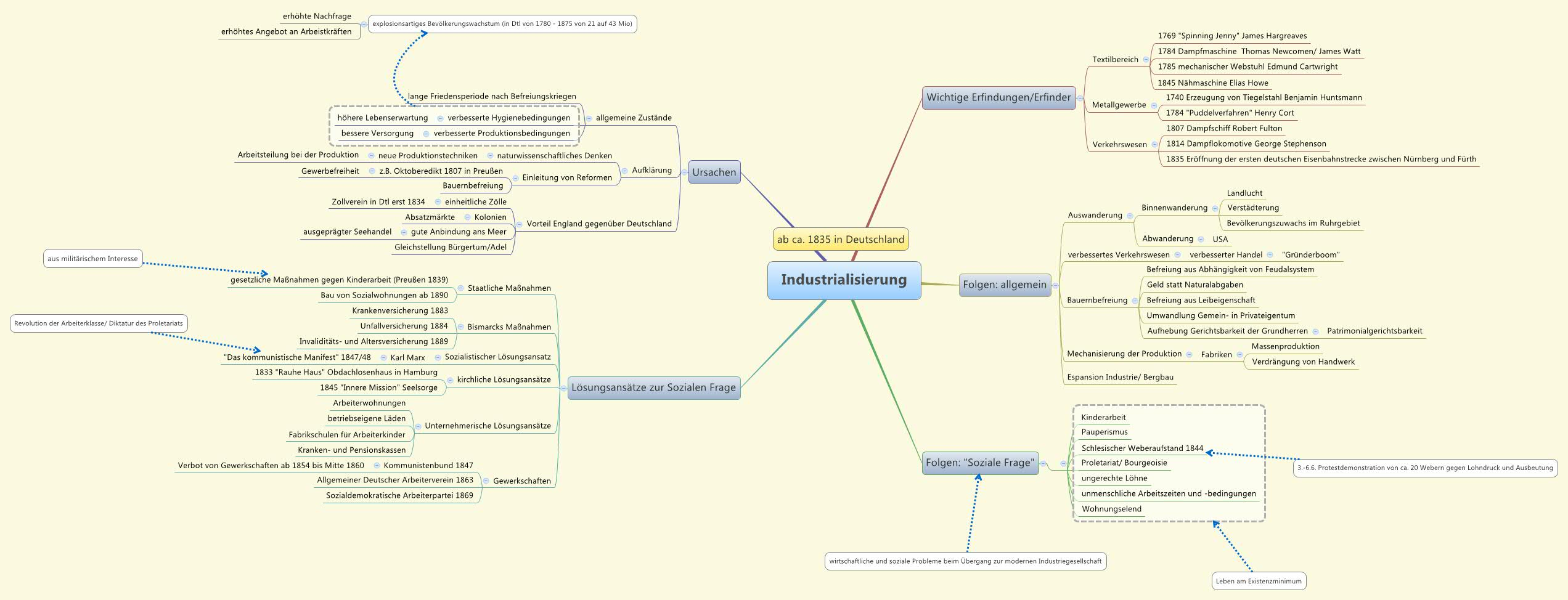 mind maps with Rx2v on Swot Ex le additionally Dp3i further George S Patton furthermore RX2V as well Peter Fr ton.
