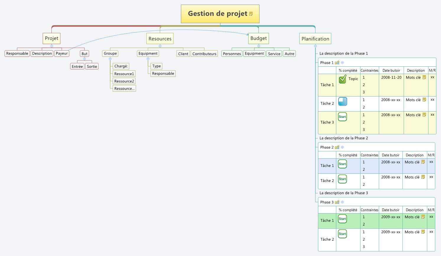 Gestion De Projet Lucray Xmind The Most Professional