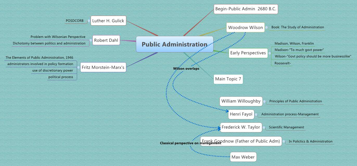 a discussion of the seven important elements of public administration Administration or in the exercise of a public power or the performance of a public function, by giving effect to the right to just administrative action promotion of administrative justice act 3 of 2000 page 4 of 13.