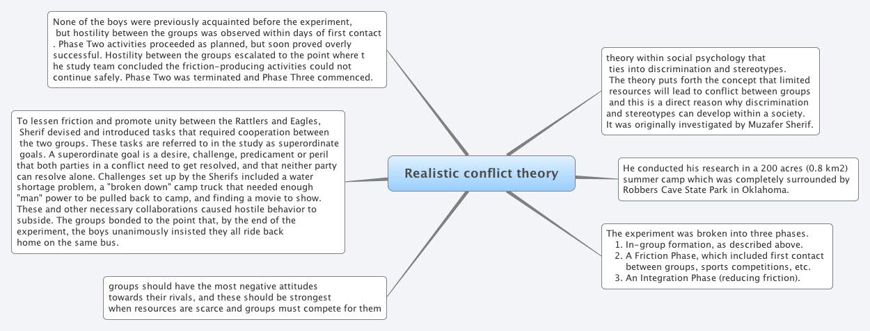 a study on the theory of realistic conflict in social psychology Of sherif's concepts, several weaknesses of realistic conflict theory of  studies:  social developmental psychology and research on minority.