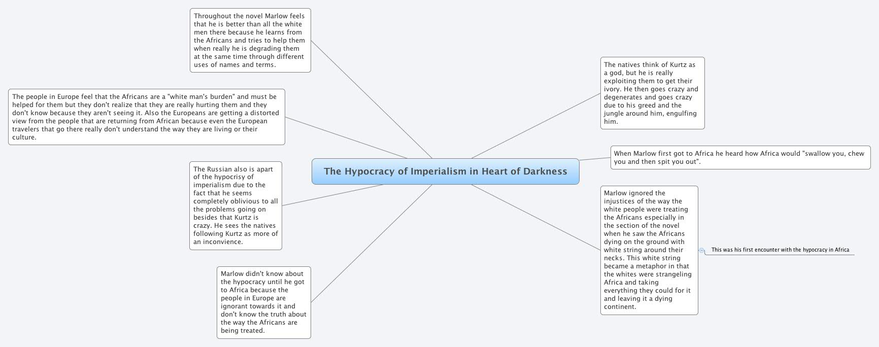 excerpt from heart of darkness english literature essay - the freudian model in heart of darkness in my essay i intend  conrad toward english politics many times throughout heart of  in literature,.