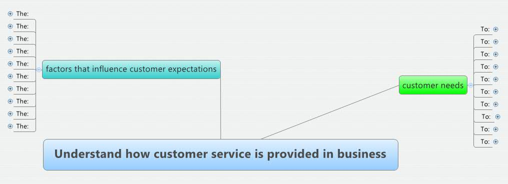 how monitoring and evaluating can improve customer service for the customer the organisation and the The industry's best practices and tools for measuring customer satisfaction  it challenges the accepted idea that excellent customer service equals exceeding customer expectations.