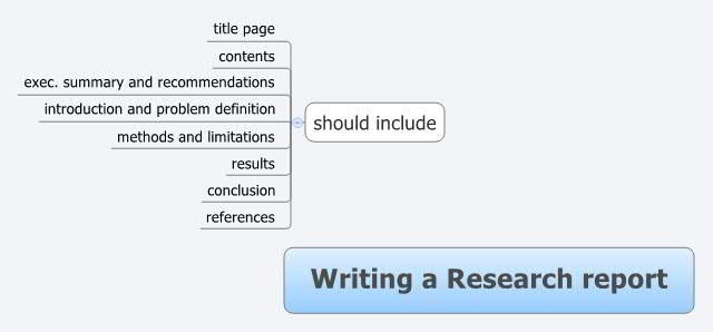 Software To Help Write Research Papers
