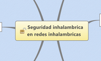Seguridad inhalambrica en redes inhalambricas