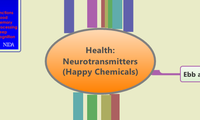 Health: