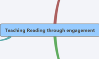 Teaching Reading through engagement