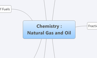 Chemistry :