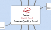 Brosco Quality Food