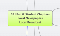SPJ Pro & Student Chapters