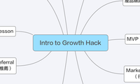 Intro to Growth Hack