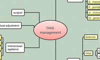 TMD management