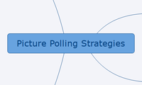 Picture Polling Strategies