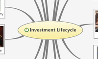 Investment Lifecycle