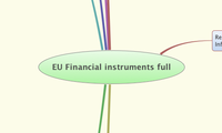 EU Financial instruments full