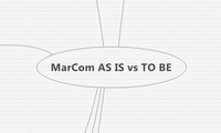 MarCom AS IS vs TO BE