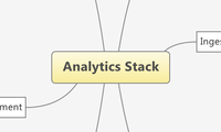 Analytics Stack