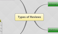 Types of Reviews