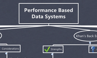 Performance Based 