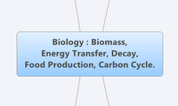 Biology : Biomass, 