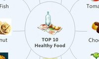 TOP 10 Healthy Food