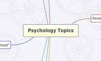 Psychology Topics