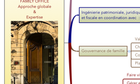 FAMILY OFFICE Approche globale  &  Expertise