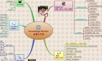 Knowledge Worker 知識工作者