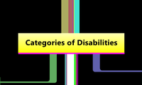 Categories of Disabilities