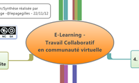 E-Learning - 