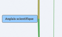 Anglais scientifique