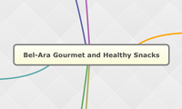 Bel-Ara Gourmet and Healthy Snacks