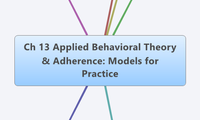 Ch 13 Applied Behavioral Theory & Adherence: Models for Practice