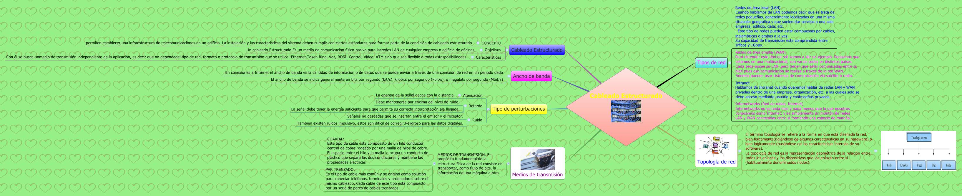 Xmind Share Xmind Mind Mapping Software