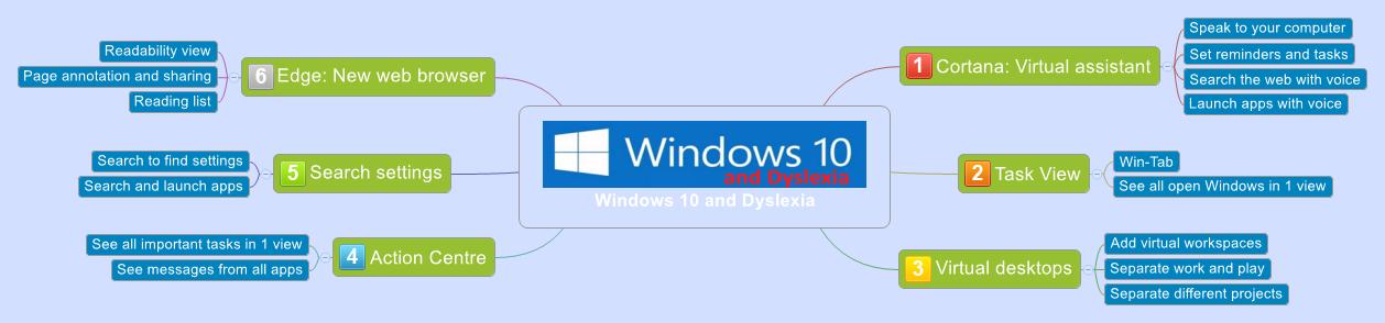 Windows 10 and Dyslexia