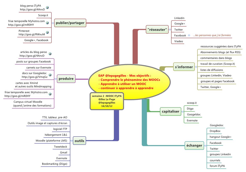 EAP @lepagegilles - Mes objectifs :  - Comprendre le phénomène des MOOCs  - Apprendre à utiliser un MOOC  - continuer à apprendre à apprendre