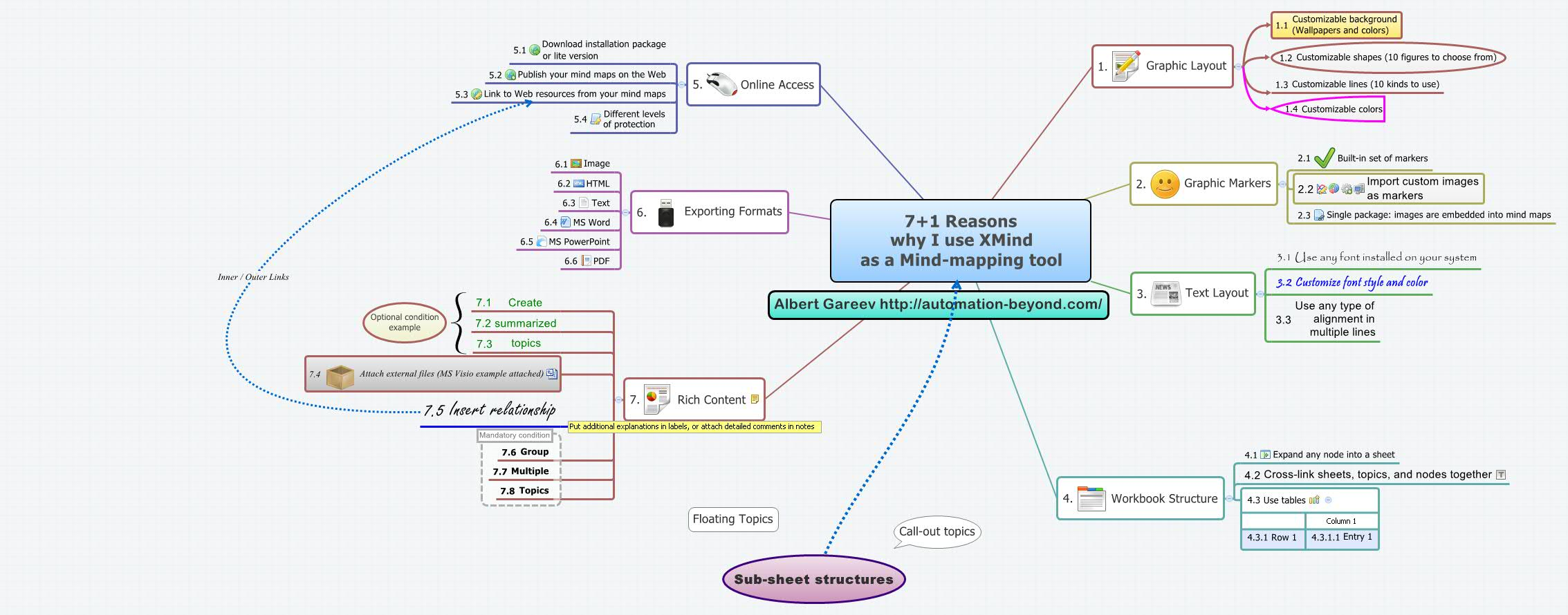 7 1 reasons why i use xmind as a mind mapping tool