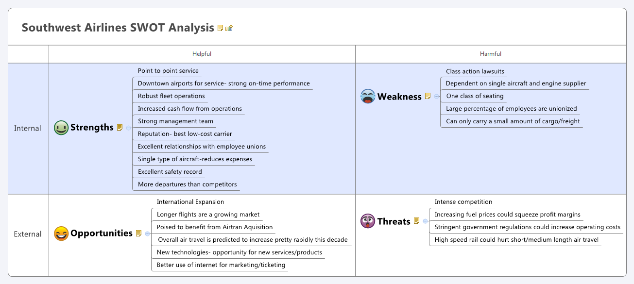 a swot analysis of american airline Related articles southwest airlines co swot analysis // southwest airlines co swot analysisjul2014, p1  a business analysis for southwest airlines co, a passenger airline providing scheduled air transportation is provided, focusing on its strengths, weaknesses, opportunities for growth and threats to the company.