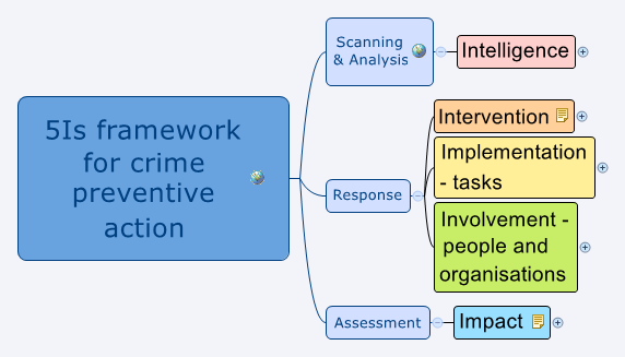 improving crime prevention knowledge and