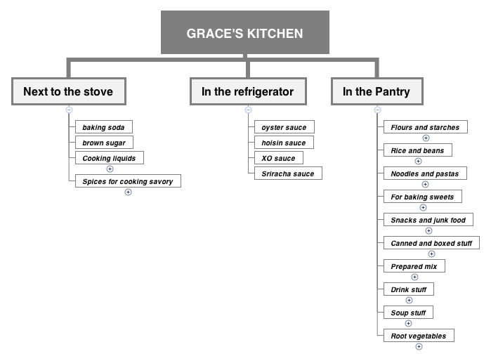 Grace's Kitchen (Round 1)