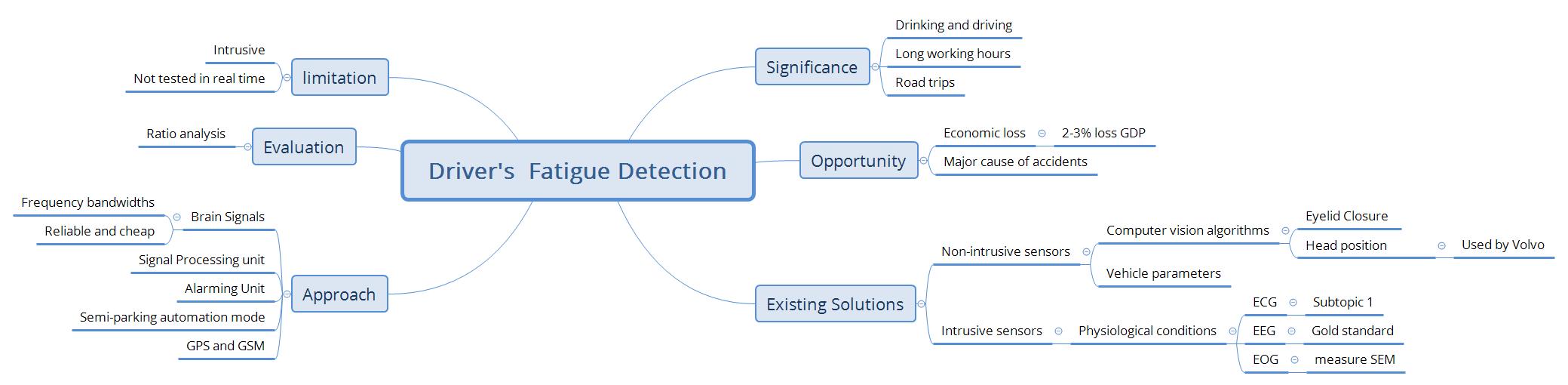 significance limitation of ratio analysis