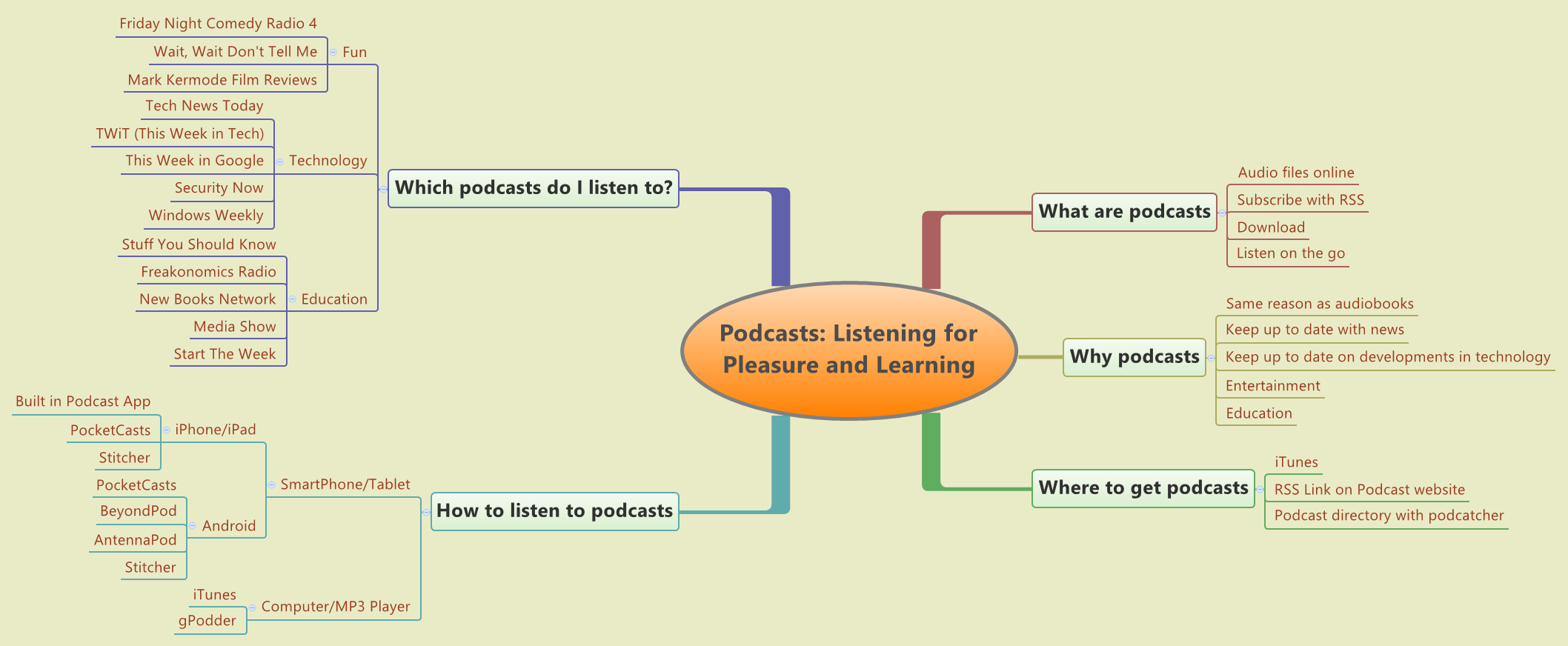 Podcasts: Listening for Pleasure and Learning