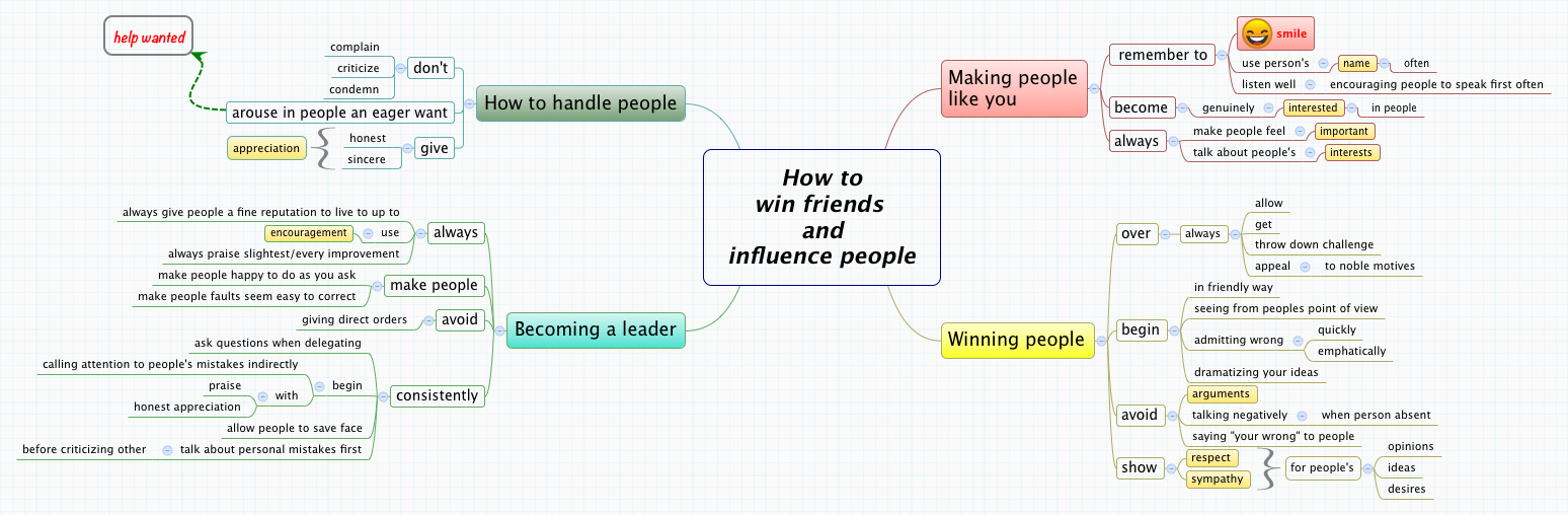 How to win friends and influence people -- XMind Online Library