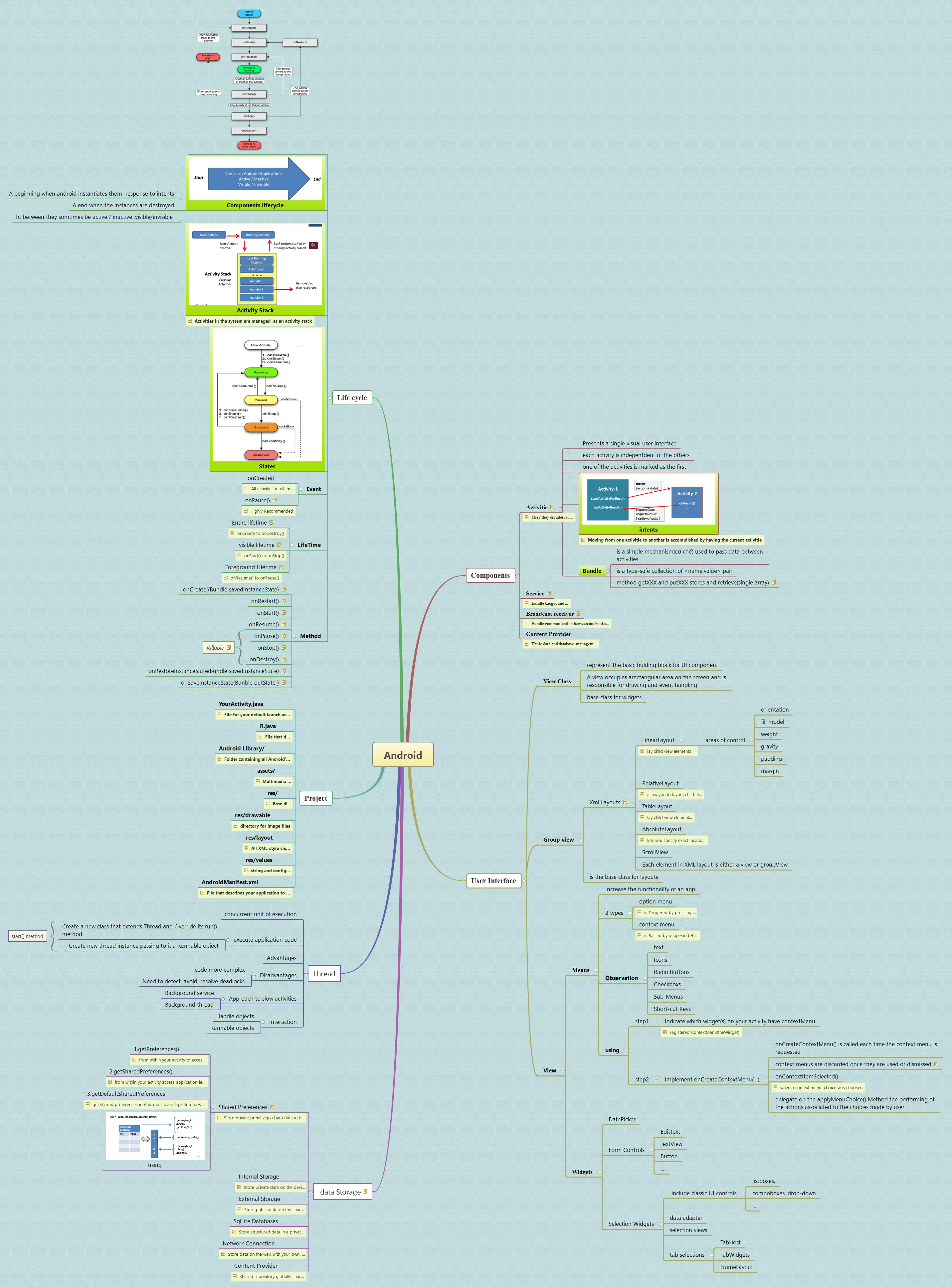 Schön Xml Diagramm Online Zeitgenössisch - Schaltplan Serie Circuit ...