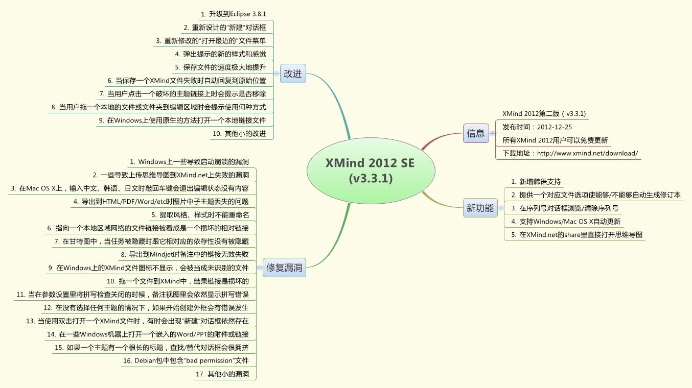 XMind 2012 SE              (v3.3.1)