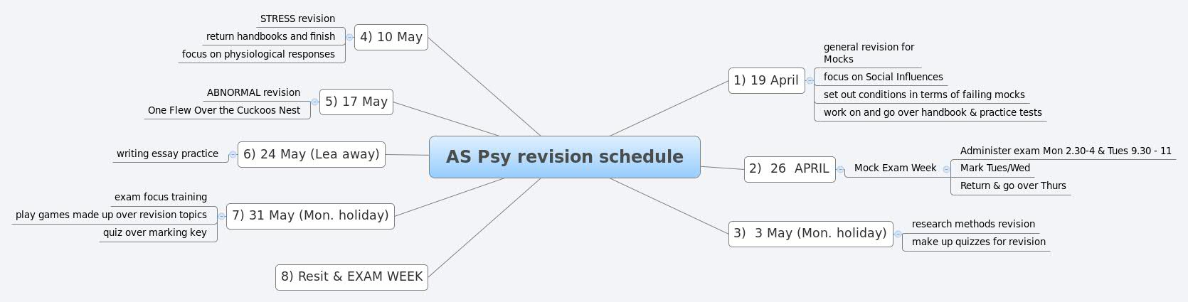 AS Psy revision schedule