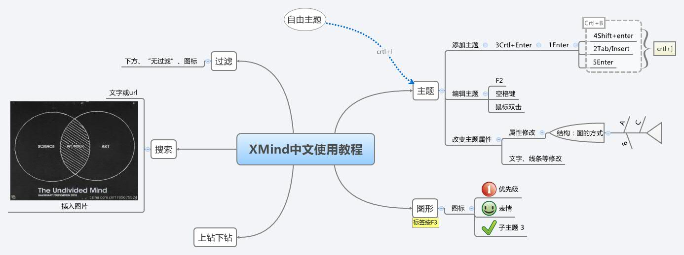 how to use xmind effectively